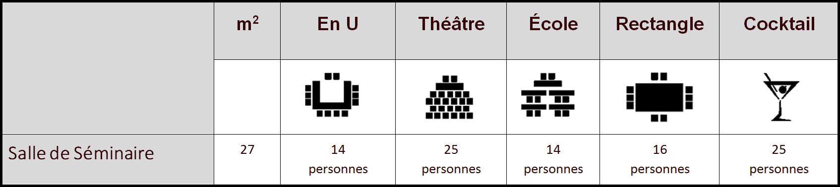salle-reunion-configuration